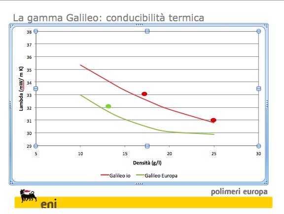 Conducibilit_Galileo